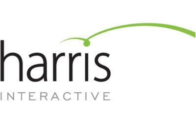 Sondage Harris Interactive : Des européens massivement antiracistes